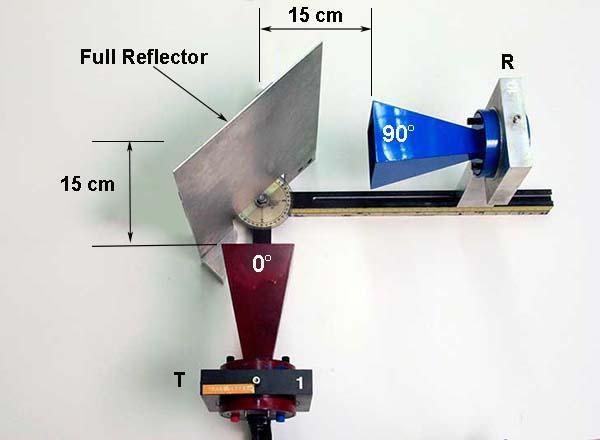 Experiment 2 Microwave Optics Ucla